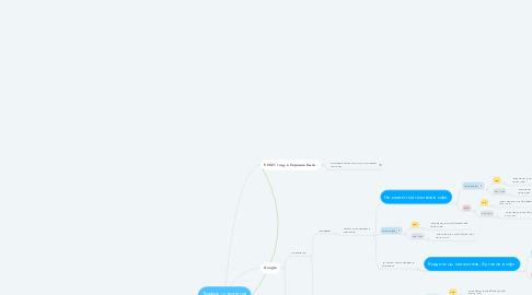 Mind Map: Трафик - стратегия Safari Shopping