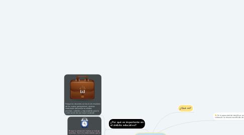 Mind Map: LA RESILIENCIA