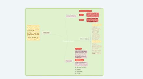 Mind Map: Terapias de Familia