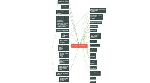Mind Map: VOCABULÁRIO JURÍDICO