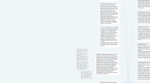 Mind Map: SISTEMA DE SAUDE