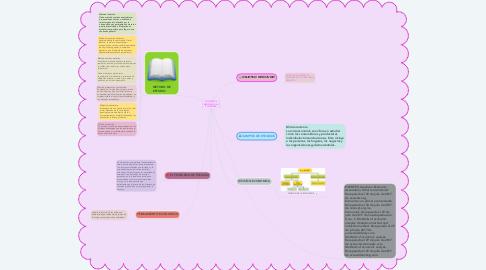 Mind Map: CONCEPTOS BASICOS DE LA ECONOMÍA