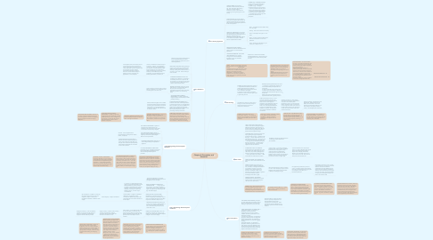 Mind Map: Chapter 4: Perception and Sensation