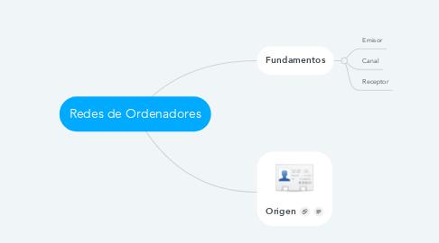 Mind Map: Redes de Ordenadores