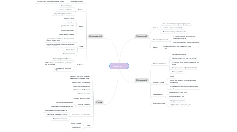 Mind Map: Контент (1)