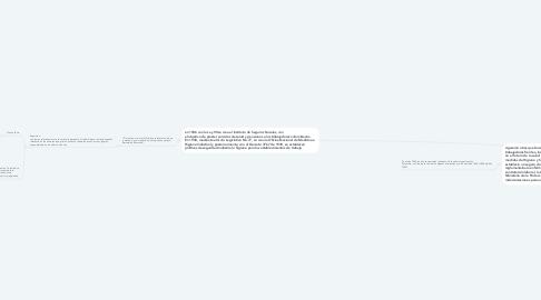 Mind Map: Rastreo histórico de la salud ocupacional en el trabajo.