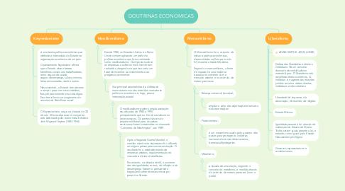 Mind Map: DOUTRINAS ECONOMICAS