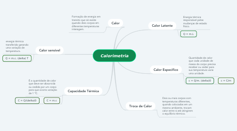 Mind Map: Calorimetria
