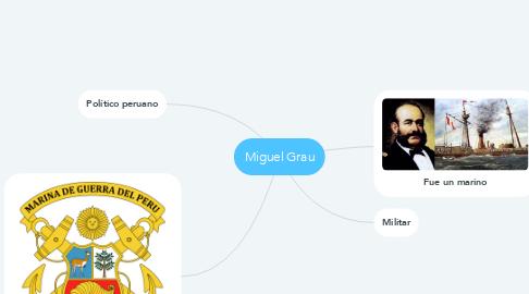 Mind Map: Miguel Grau