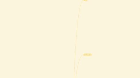 """Mind Map: Le Littoral, """"un commun convoité"""""""