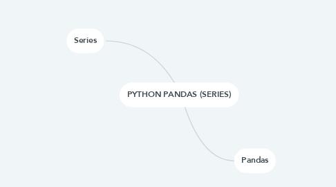Mind Map: PYTHON PANDAS (SERIES)
