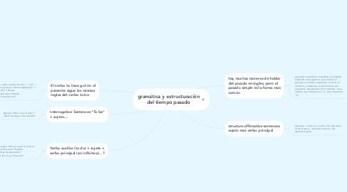 Mind Map: gramática y estructuración del tiempo pasado
