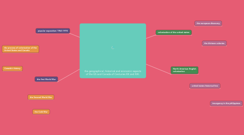 Mind Map: the geographical, historical and economic aspects of the US and Canada of Centuries XX and XXI.