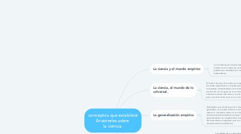 Mind Map: conceptos que establece Aristóteles sobre  la ciencia.