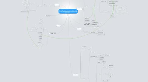 Mind Map: ABC per creare Edizioni composte da Servizi interessanti ed economicamente sostenibili