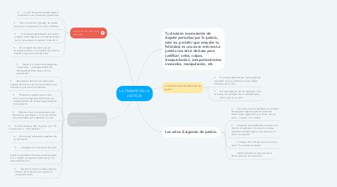 Mind Map: LA TRAMPA DE LA JUSTICIA