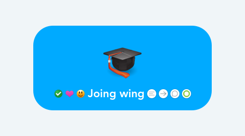 Mind Map: Joing wing
