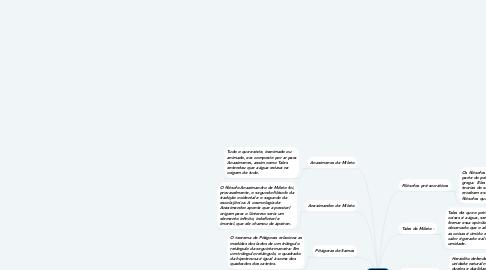 Mind Map: filósofos -
