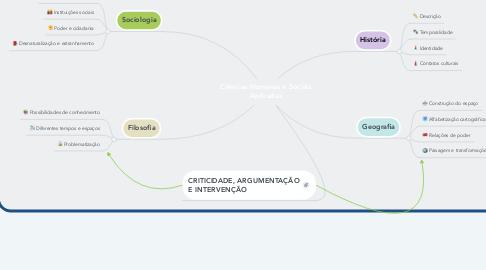 Mind Map: Ciências Humanas e Sociais Aplicadas