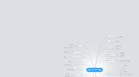 Mind Map: Meine App