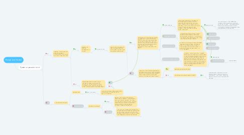 Mind Map: Встреча в Хилке