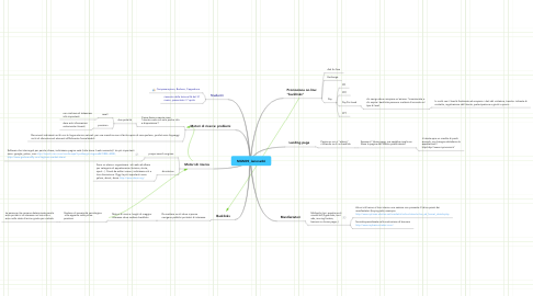 Mind Map: MGM09_lezione06