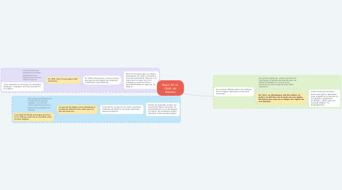 Mind Map: Henri IV et l'Edit de Nantes