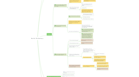 Mind Map: Born For This Summary