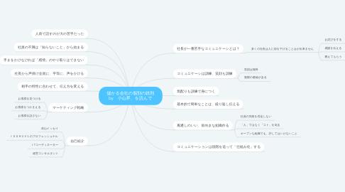 Mind Map: 儲かる会社の個別の鉄則 by 小山昇、を読んで