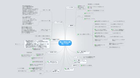 Mind Map: 魔法の質問認定講師 税込39万円
