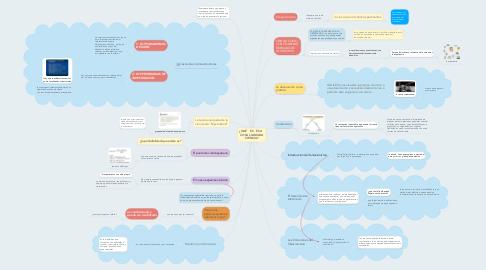 Mind Map: ¿QUÉ   ES   ESA    COSA LLAMADA CIENCIA?