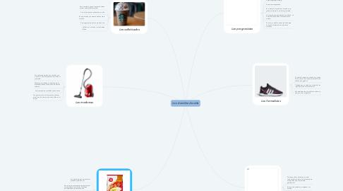Mind Map: La educación virtual en pandemia