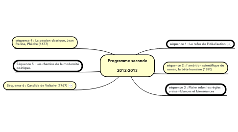 Mind Map: Programme seconde  2012-2013
