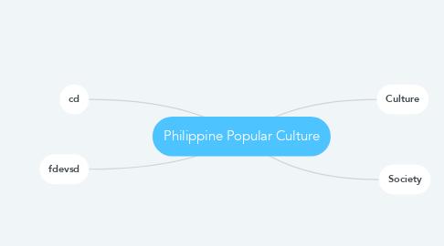 Mind Map: Philippine Popular Culture