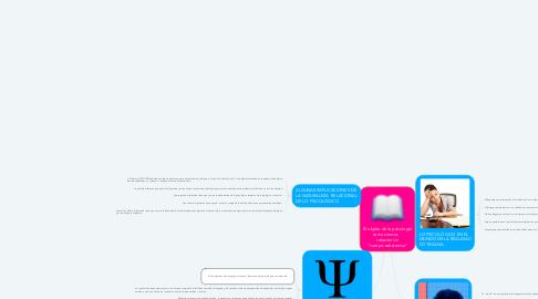 """Mind Map: El objeto de la psicología como ciencia:    relación sin """"cuerpo-substancia"""""""