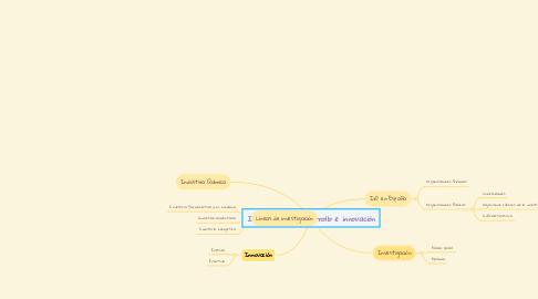 Mind Map: Investigación, desarrollo e innovación