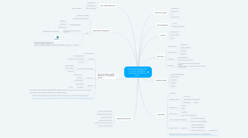 Mind Map: International Management: recruiting, developing, motivating and retaining talent