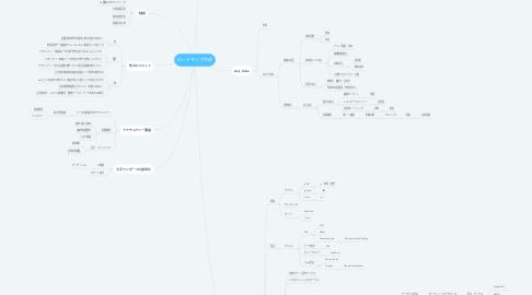Mind Map: ロードマップ作成