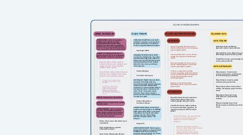 Mind Map: ÖLÇME VE DEĞERLENDİRME