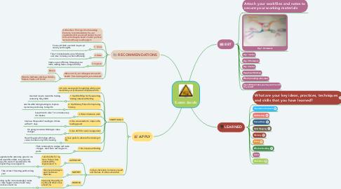 Mind Map: Susan Jacob