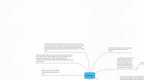 Mind Map: Clarisse