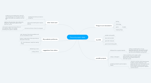 Mind Map: Personal project ideas