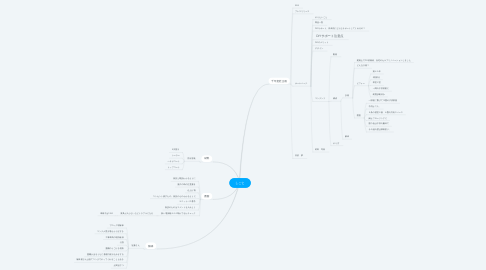 Mind Map: しごと