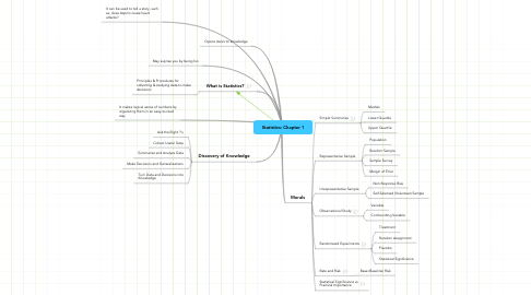 Mind Map: Statistics: Chapter 1