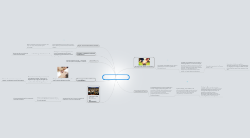 Mind Map: Partial Truths, or the Carnivalization of Desire