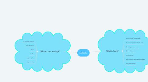Mind Map: LOGIC