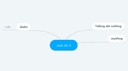 Mind Map: Just do it