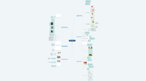 Mind Map: Sustentación científica de la psicología.