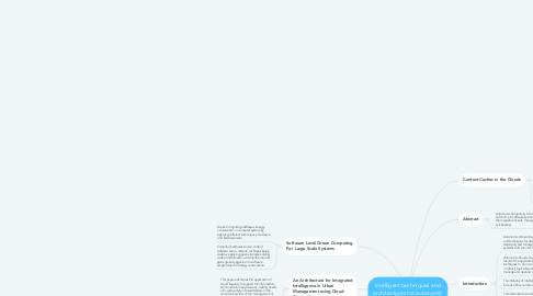 Mind Map: Intelligent techniques and architectures for autonomic clouds