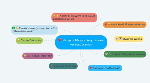 Mind Map: Місця в Михайлівці, якими ми пишаємося